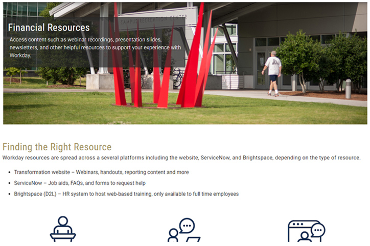 Workday Resources